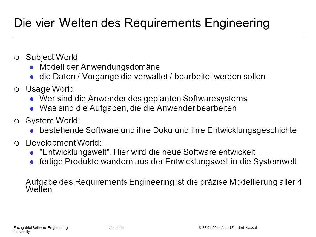 Die vier Welten des Requirements Engineering