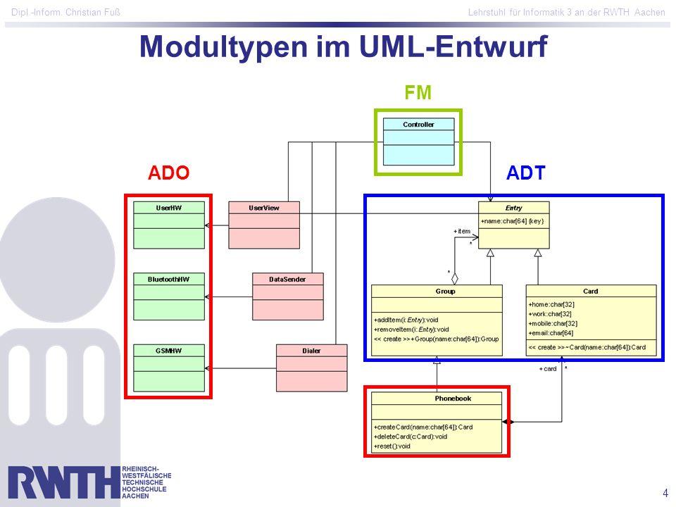 Modultypen im UML-Entwurf