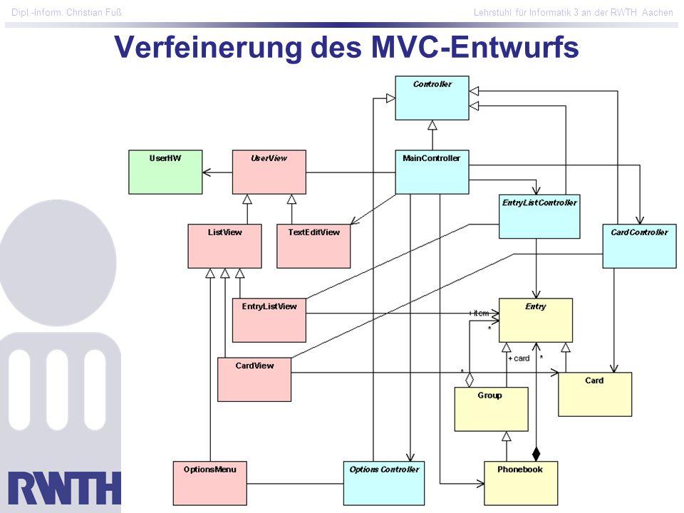 Verfeinerung des MVC-Entwurfs