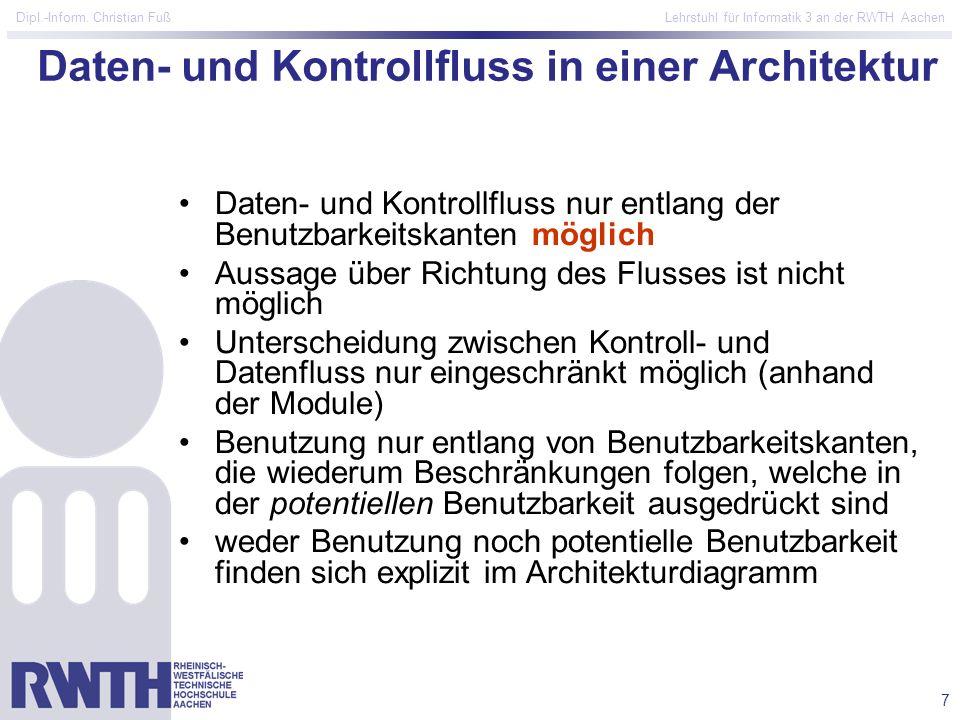 Daten- und Kontrollfluss in einer Architektur