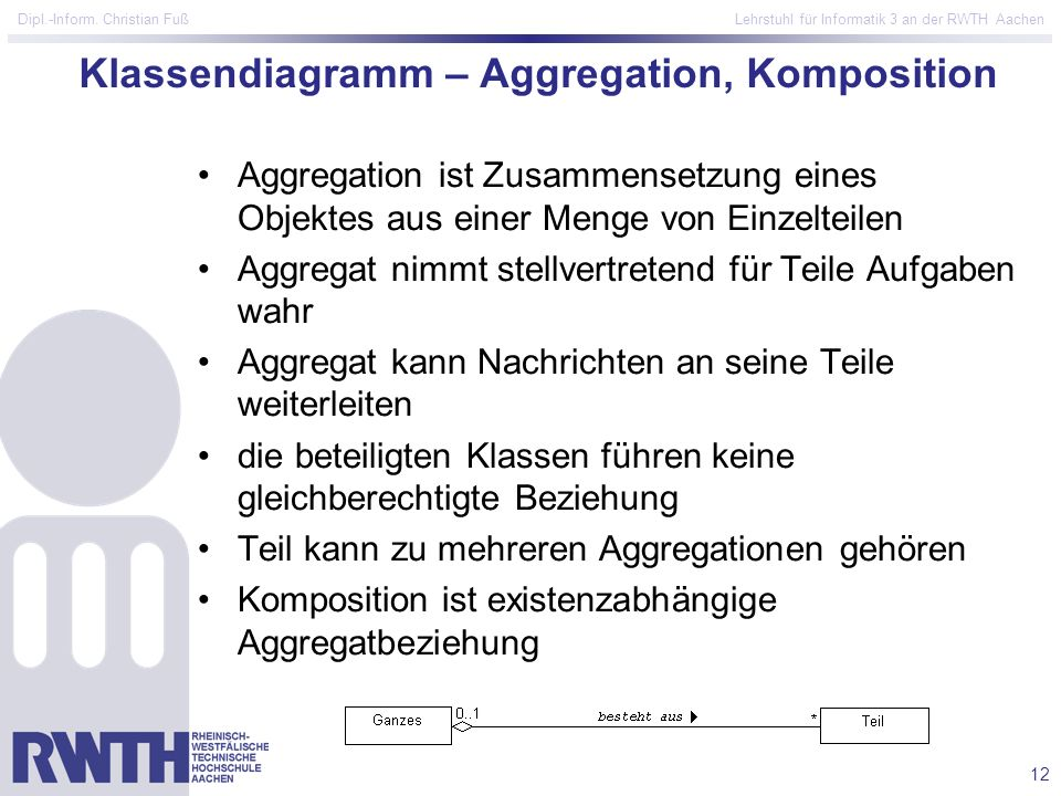 Klassendiagramm – Aggregation, Komposition