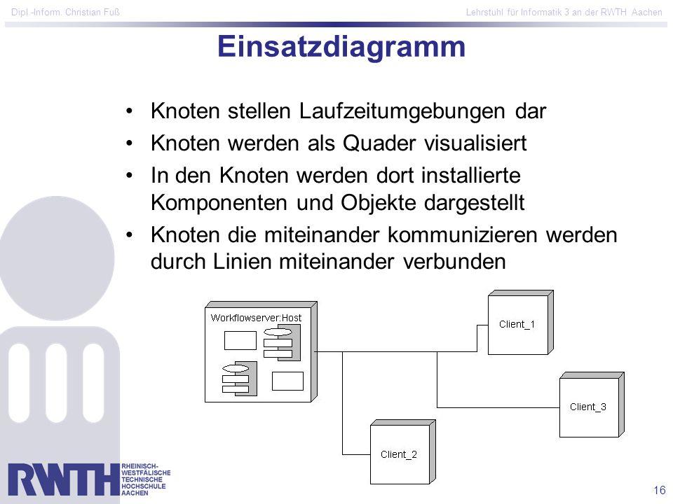 Einsatzdiagramm Knoten stellen Laufzeitumgebungen dar
