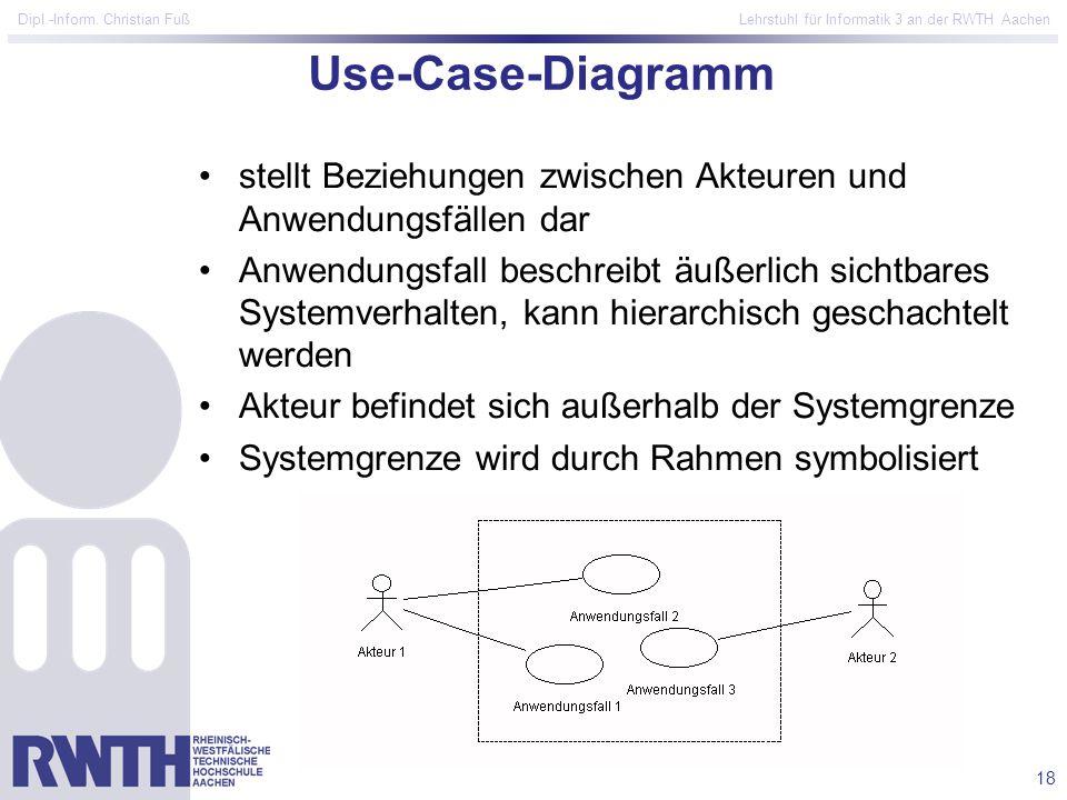 Use-Case-Diagramm stellt Beziehungen zwischen Akteuren und Anwendungsfällen dar.