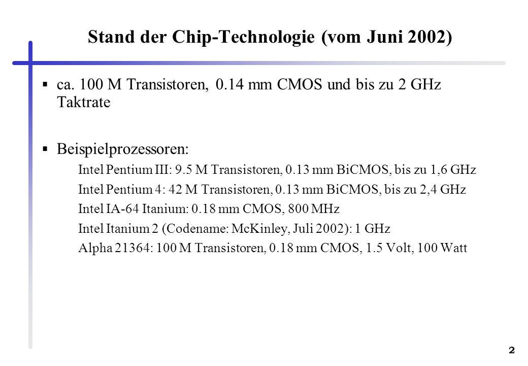Stand der Chip-Technologie (vom Juni 2002)