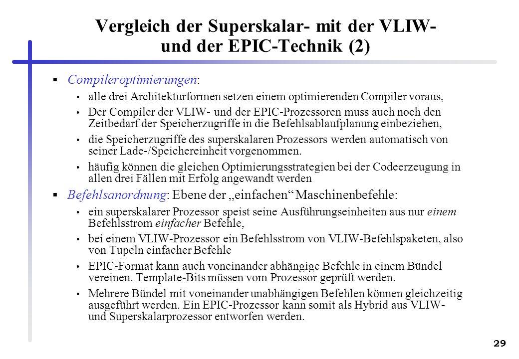 Vergleich der Superskalar- mit der VLIW- und der EPIC-Technik (2)