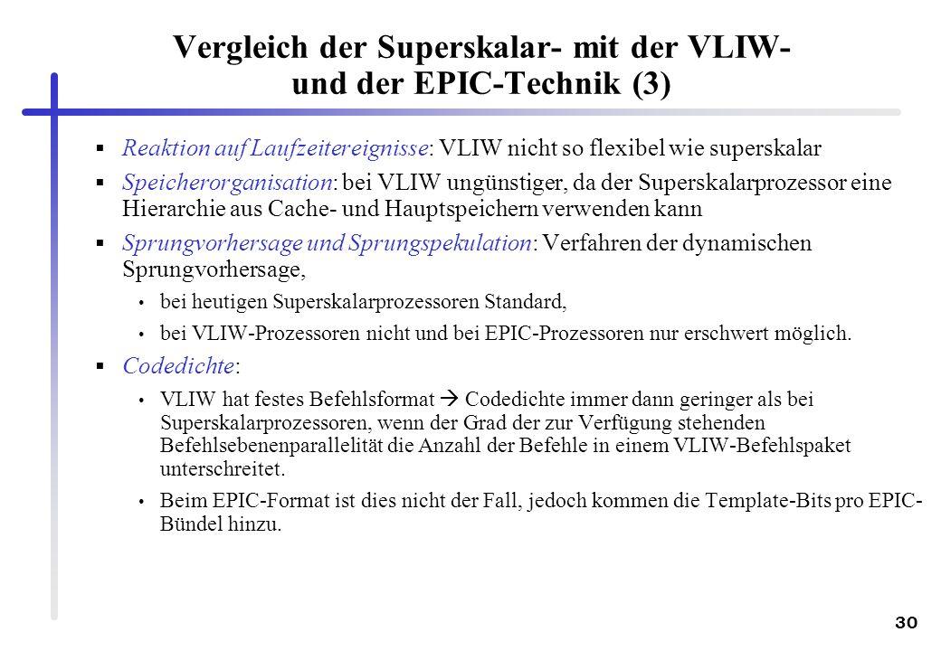 Vergleich der Superskalar- mit der VLIW- und der EPIC-Technik (3)