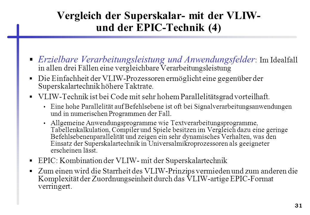 Vergleich der Superskalar- mit der VLIW- und der EPIC-Technik (4)