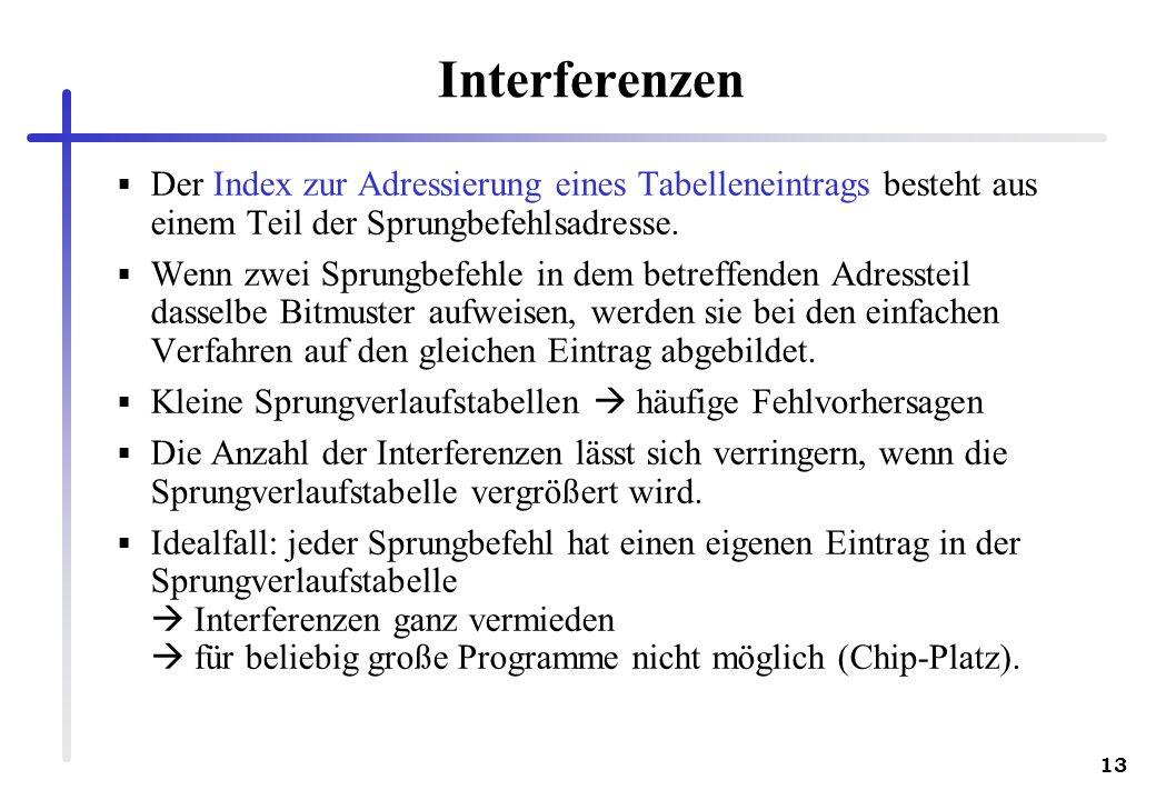 Interferenzen Der Index zur Adressierung eines Tabelleneintrags besteht aus einem Teil der Sprungbefehlsadresse.