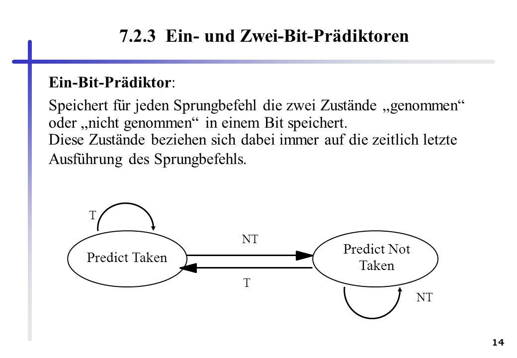 7.2.3 Ein- und Zwei-Bit-Prädiktoren