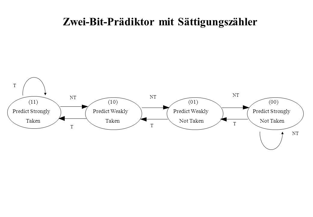 Zwei-Bit-Prädiktor mit Sättigungszähler