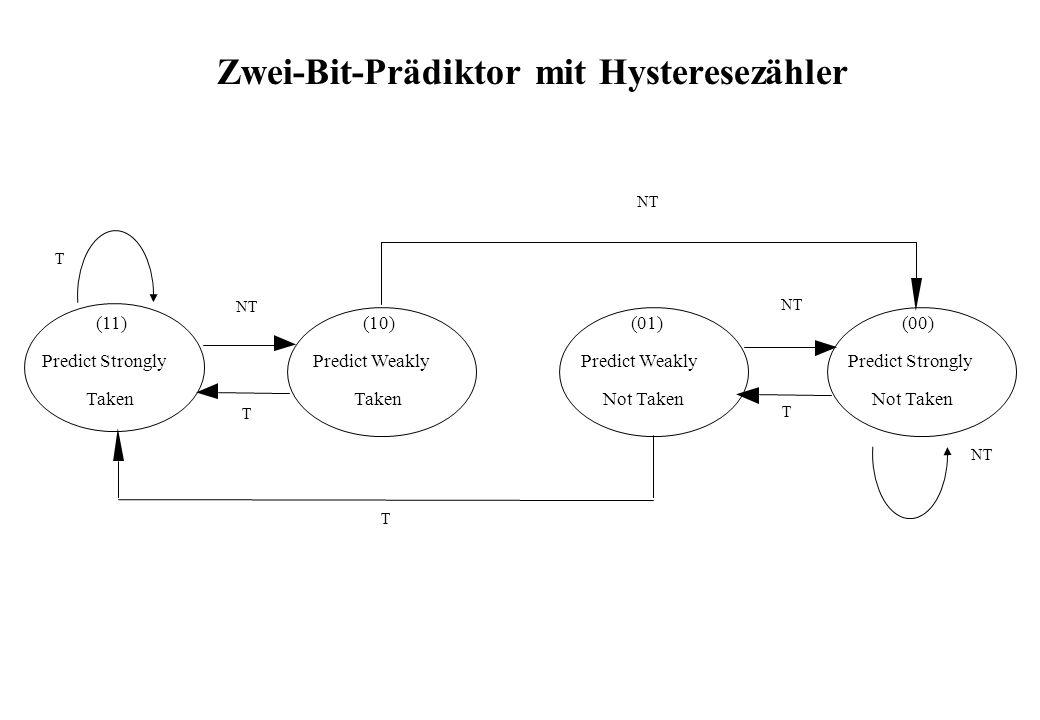 Zwei-Bit-Prädiktor mit Hysteresezähler