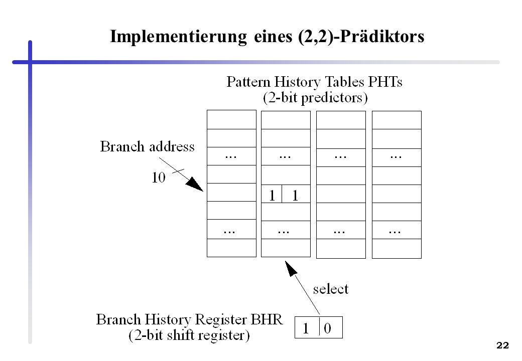 Implementierung eines (2,2)-Prädiktors