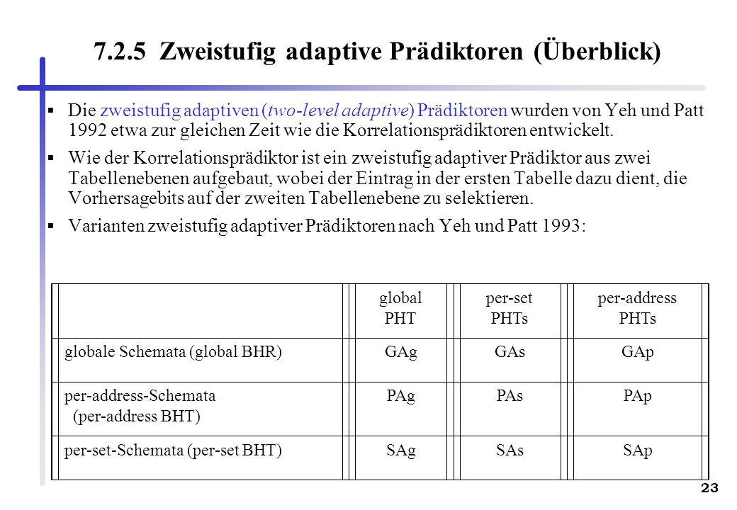 7.2.5 Zweistufig adaptive Prädiktoren (Überblick)