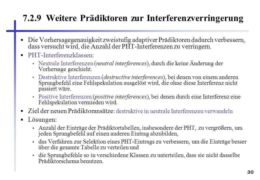 7.2.9 Weitere Prädiktoren zur Interferenzverringerung