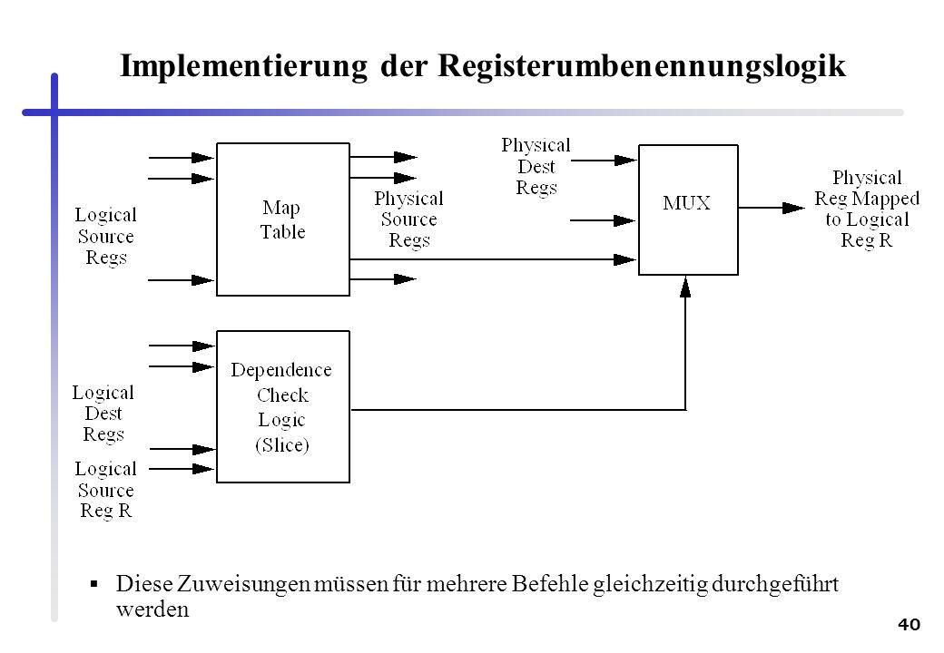 Implementierung der Registerumbenennungslogik