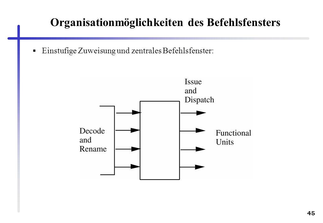Organisationmöglichkeiten des Befehlsfensters