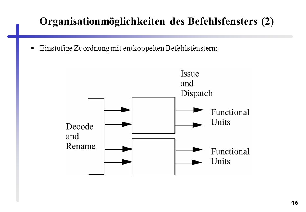 Organisationmöglichkeiten des Befehlsfensters (2)