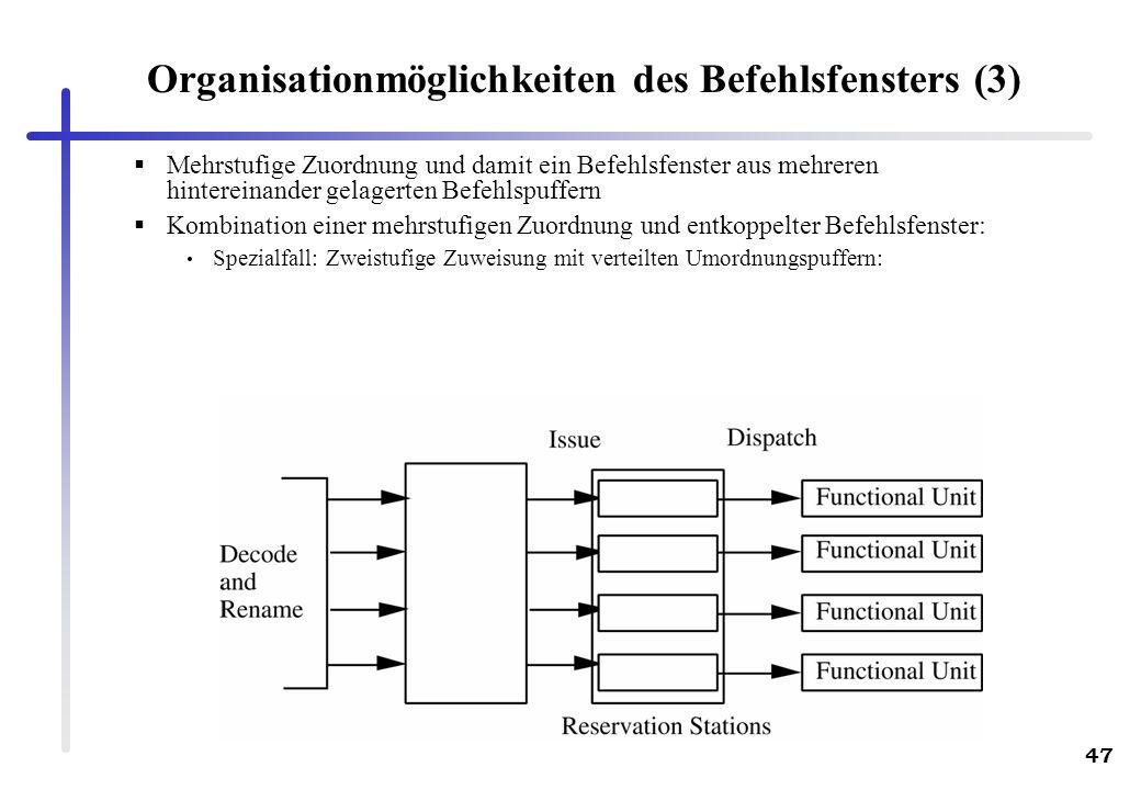 Organisationmöglichkeiten des Befehlsfensters (3)