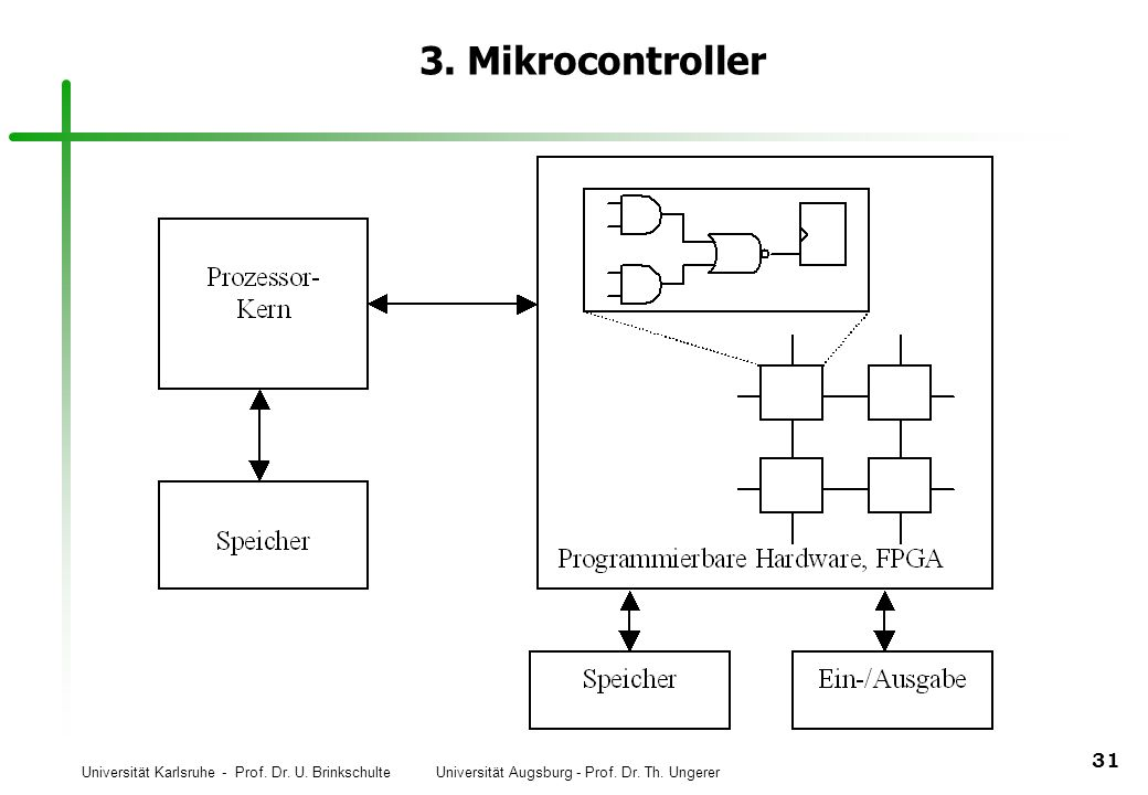 3. Mikrocontroller 1./2. being solved by dedicated hardware