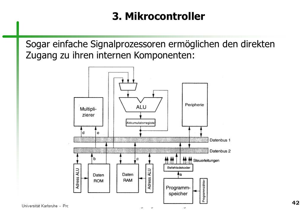 3. Mikrocontroller Sogar einfache Signalprozessoren ermöglichen den direkten Zugang zu ihren internen Komponenten: