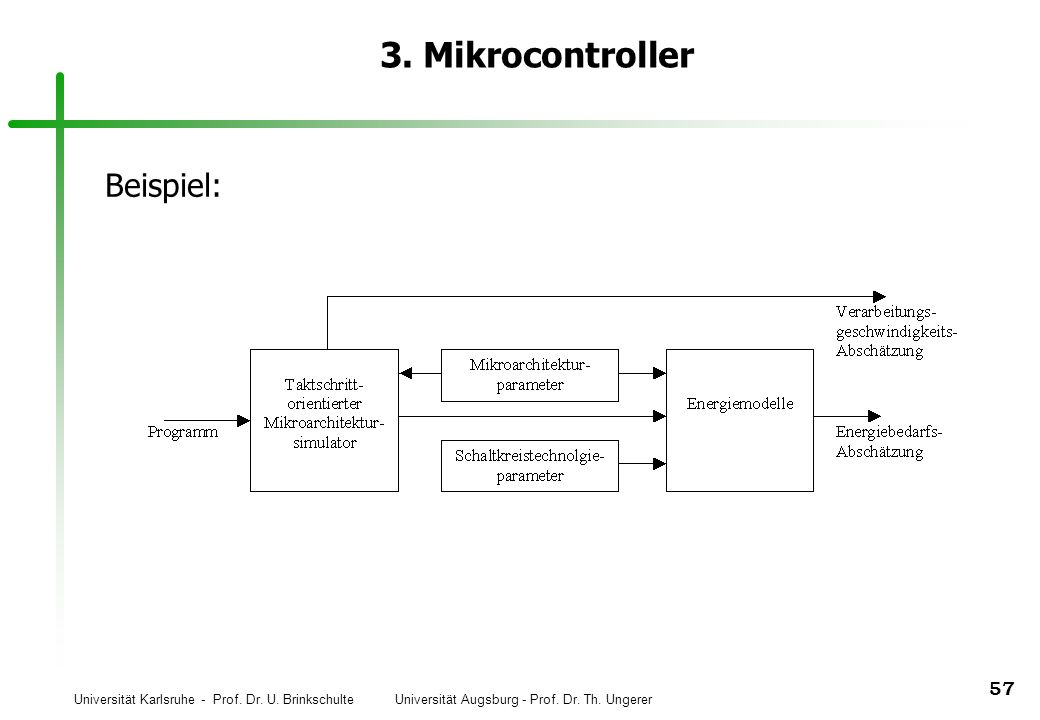 3. Mikrocontroller Beispiel: 1./2. being solved by dedicated hardware