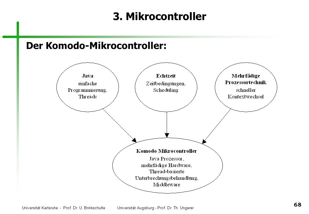 3. Mikrocontroller Der Komodo-Mikrocontroller: