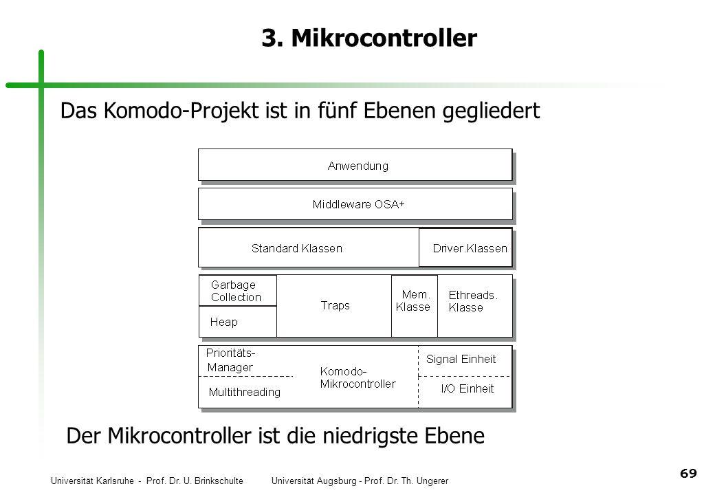 3. Mikrocontroller Das Komodo-Projekt ist in fünf Ebenen gegliedert