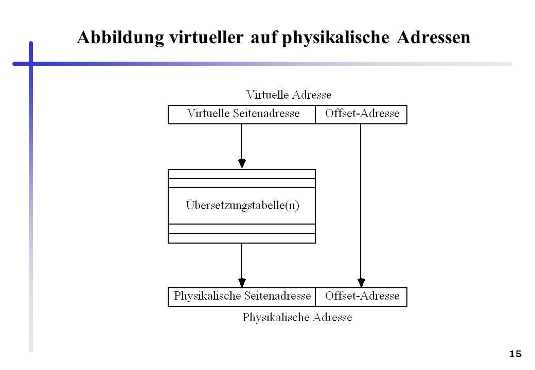 Abbildung virtueller auf physikalische Adressen