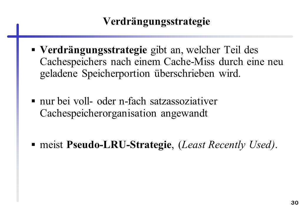 Verdrängungsstrategie