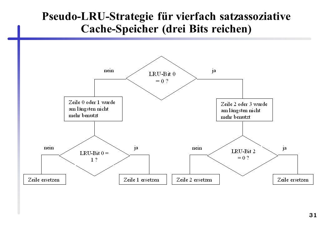 Pseudo-LRU-Strategie für vierfach satzassoziative Cache-Speicher (drei Bits reichen)