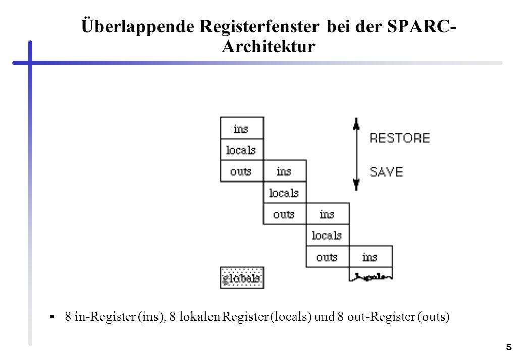 Überlappende Registerfenster bei der SPARC-Architektur