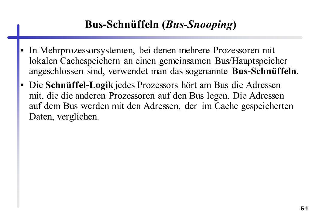 Bus-Schnüffeln (Bus-Snooping)