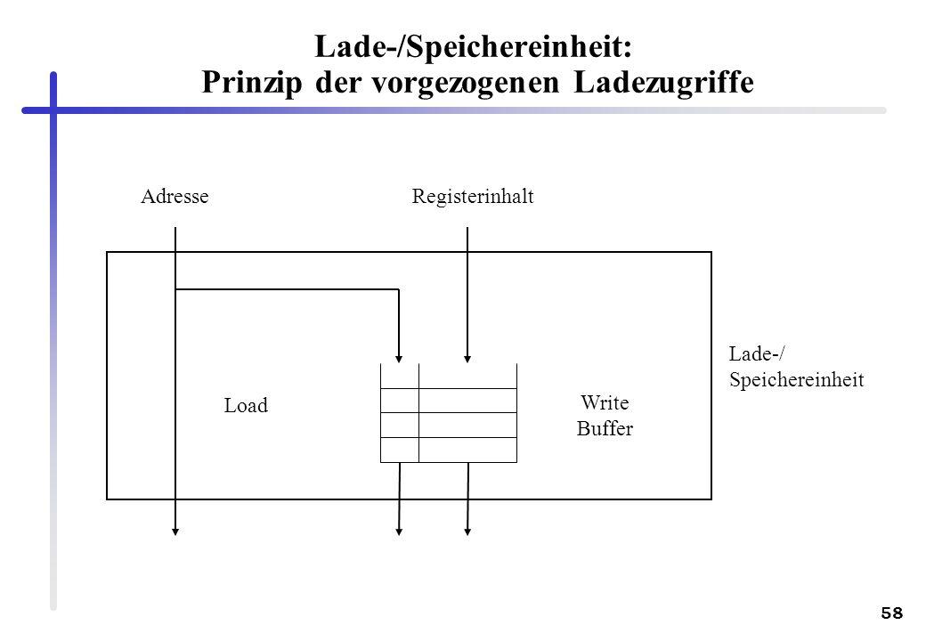 Lade-/Speichereinheit: Prinzip der vorgezogenen Ladezugriffe