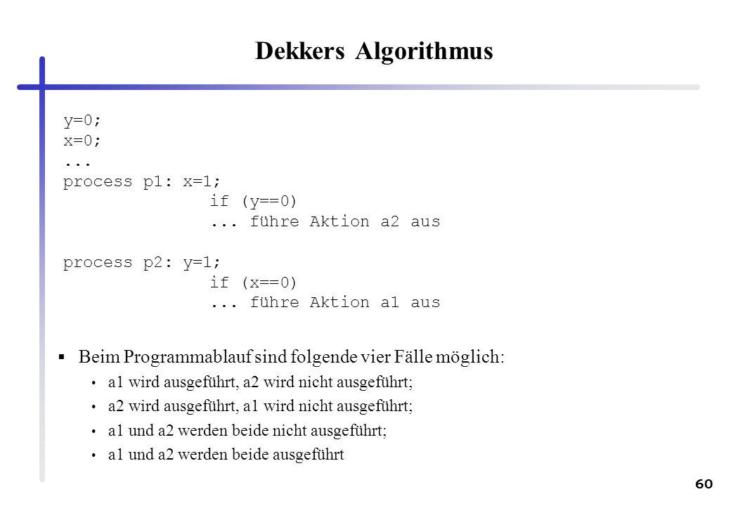 Dekkers Algorithmus y=0; x=0; ... process p1: x=1; if (y==0) ... führe Aktion a2 aus. process p2: y=1;