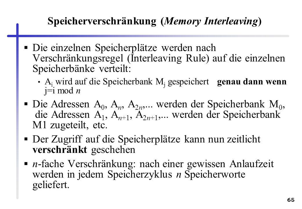 Speicherverschränkung (Memory Interleaving)