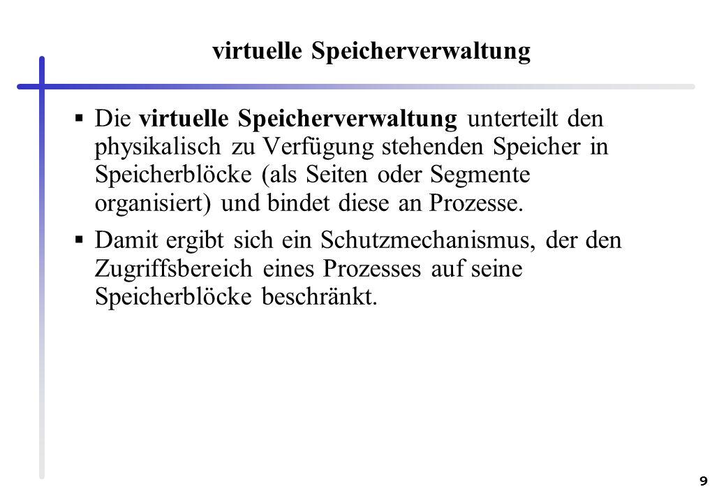 virtuelle Speicherverwaltung