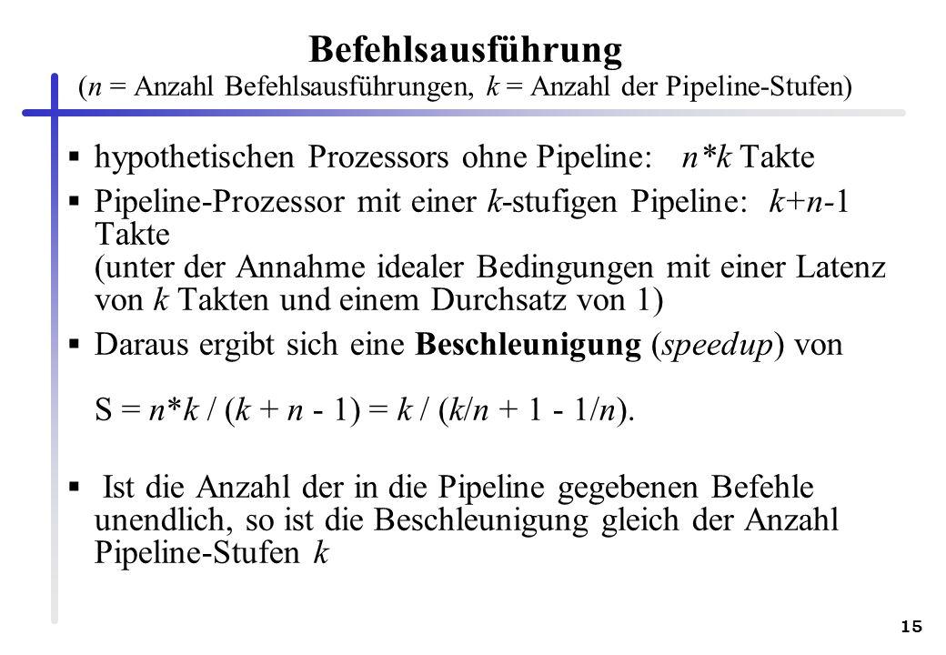 Befehlsausführung (n = Anzahl Befehlsausführungen, k = Anzahl der Pipeline-Stufen)