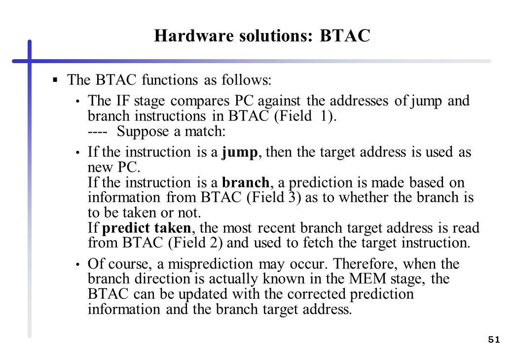 Hardware solutions: BTAC