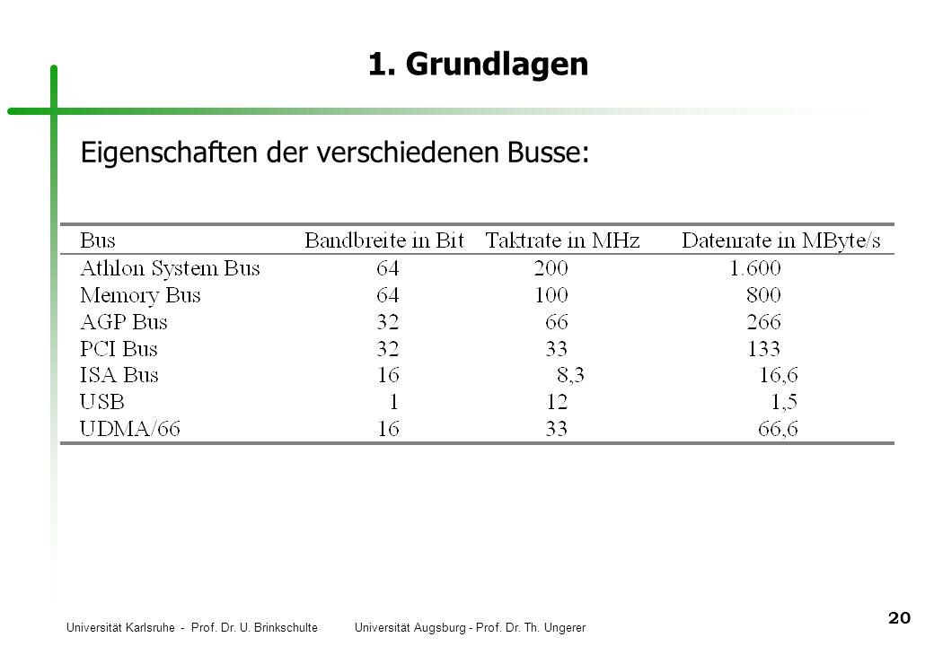 1. Grundlagen Eigenschaften der verschiedenen Busse: