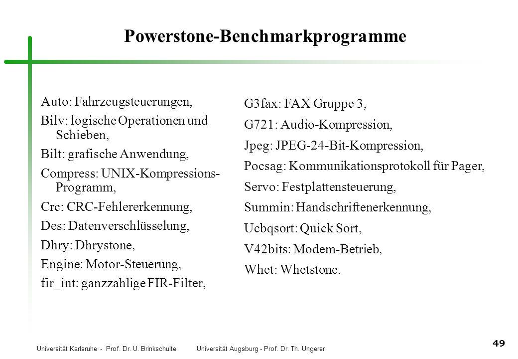 Powerstone-Benchmarkprogramme