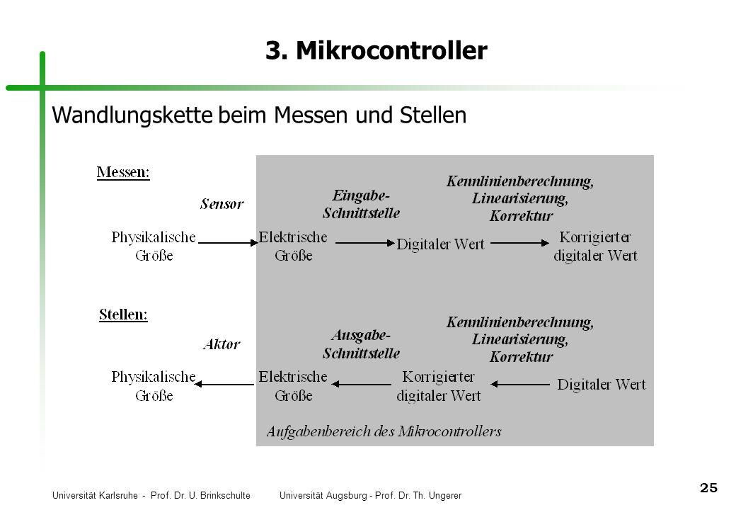 3. Mikrocontroller Wandlungskette beim Messen und Stellen