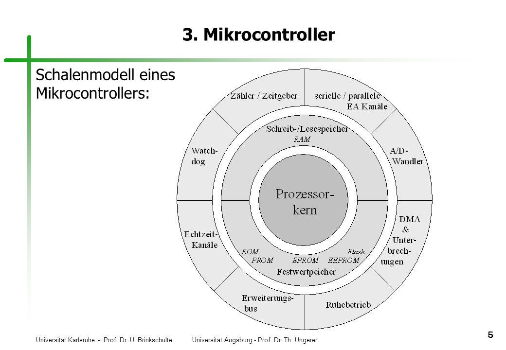 3. Mikrocontroller Schalenmodell eines Mikrocontrollers: