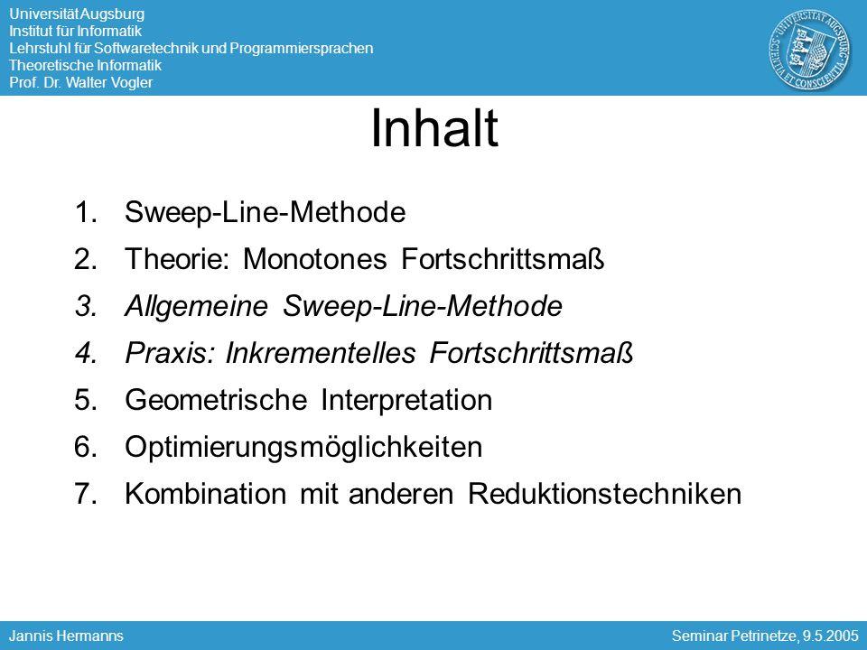 Inhalt Sweep-Line-Methode Theorie: Monotones Fortschrittsmaß