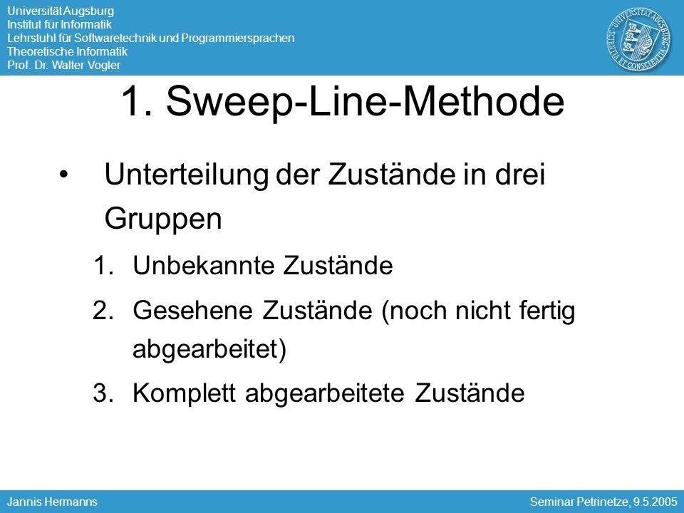 1. Sweep-Line-Methode Unterteilung der Zustände in drei Gruppen
