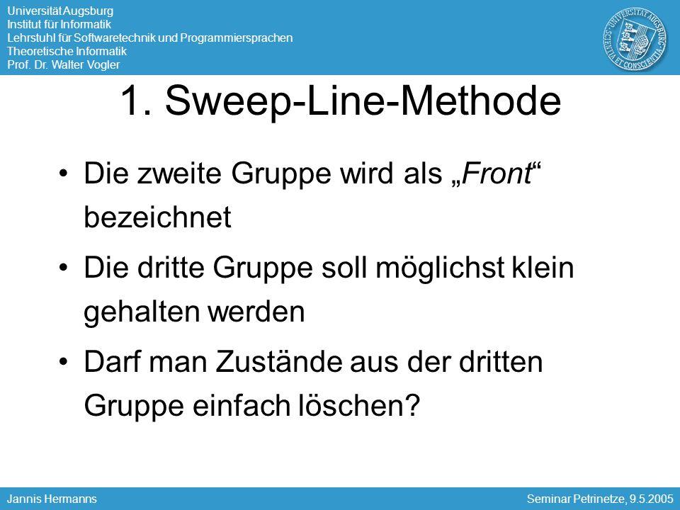 """1. Sweep-Line-Methode Die zweite Gruppe wird als """"Front bezeichnet"""