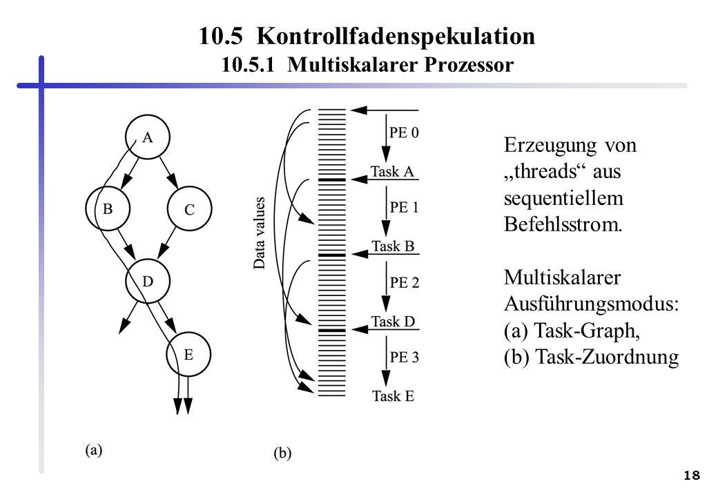 10.5 Kontrollfadenspekulation 10.5.1 Multiskalarer Prozessor