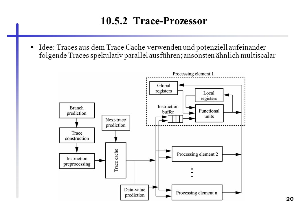 10.5.2 Trace-Prozessor