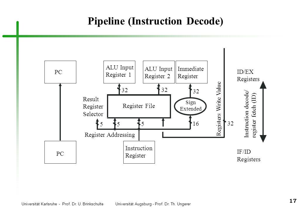 Pipeline (Instruction Decode)
