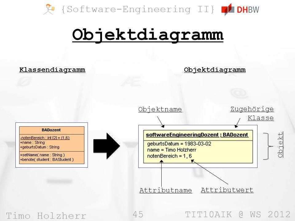 Objektdiagramm Klassendiagramm Objektdiagramm Objektname Zugehörige