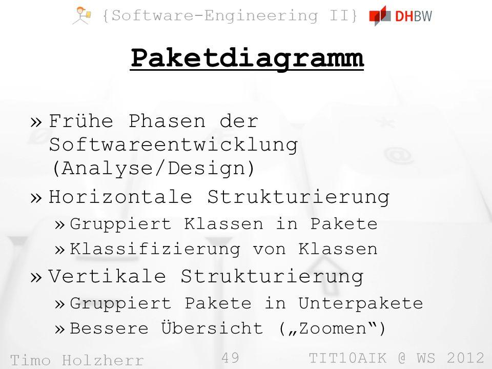 Paketdiagramm Frühe Phasen der Softwareentwicklung (Analyse/Design)